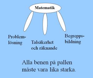 mattepall